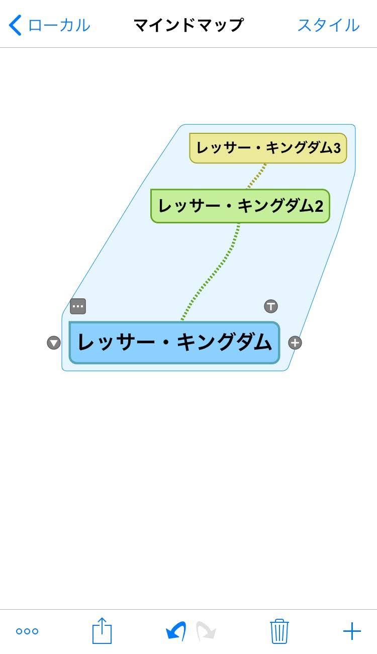 マインド マップ アプリ